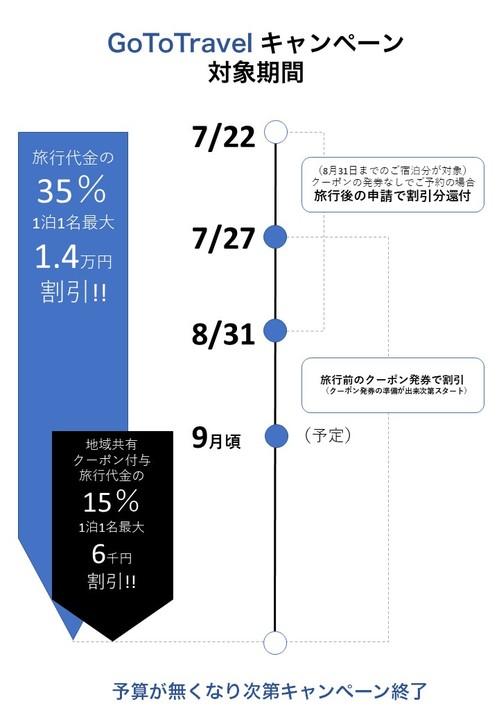 Gotoキャンペーン7.29.jpg